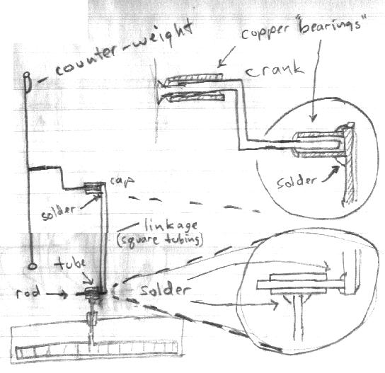 Simple tin can stirling engine plans simple free engine image for user manual download for Stirling engine plans design blueprints